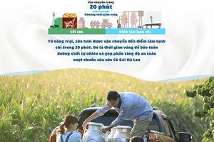 25 năm tại Việt Nam, đây là cách mà Cô Gái Hà Lan mang dinh dưỡng an toàn trong từng hộp sữa