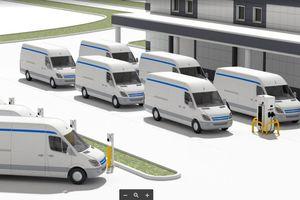 ABB và Amazon Web Services: Hợp tác tạo đột phá cho ngành vận tải