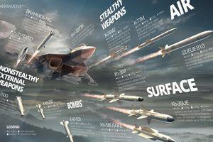 F-35 Mỹ phải ghen tỵ với giàn vũ khí của tiêm kích Su-57