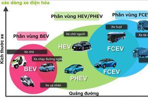 Bốn loại xe điện, loại nào ưu việt nhất?