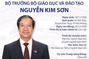 Bộ trưởng Bộ Giáo dục Nguyễn Kim Sơn