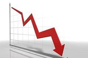 VN-Index quay đầu giảm, chấm dứt chuỗi 8 phiên tăng điểm liên tiếp
