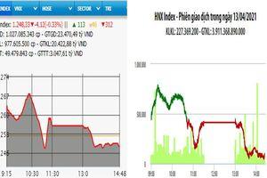 VN-Index giảm hơn 4 điểm, thanh khoản đạt 29 nghìn tỷ đồng