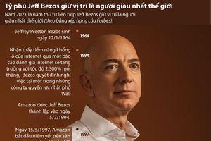 Tỷ phú Jeff Bezos giữ vị trí là người giàu nhất thế giới