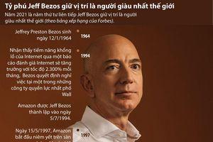 Infographic: Tỷ phú Jeff Bezos giữ vị trí là người giàu nhất thế giới