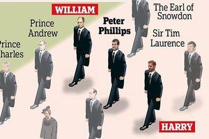 Hoàng tử William và Harry đứng tách rời nhau trong tang lễ Hoàng thân Philip