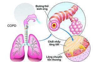 Ứng phó với cơn cấp bệnh phổi tắc nghẽn mạn tính
