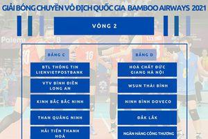 Xác định bảng đấu của Hải Tiến Thanh Hóa tại vòng 2 giải bóng chuyền VĐQG 2021