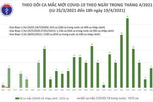 Thêm 6 ca mắc COVID-19 tại Tây Ninh và 3 địa phương khác