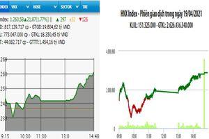 VN-Index tăng gần 22 điểm phiên đầu tuần