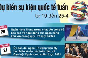 Infographic: Dự kiến sự kiện quốc tế tuần từ ngày 19 đến 25/4