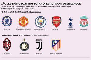 Một loạt câu lạc bộ rút khỏi European Super League