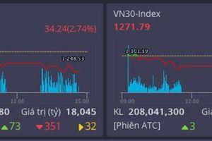 Thị trường chạm đáy, chưa dấu hiệu hồi phục