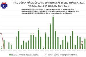 Chiều 28/4, thêm 8 ca mắc COVID-19 nhập cảnh, cách ly ngay