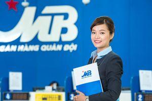 MBBank lãi ròng 3.666 tỉ đồng Quý 1/2021, gấp đôi cùng kỳ