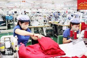 Tổng quan về lao động, việc làm quý 1/2021
