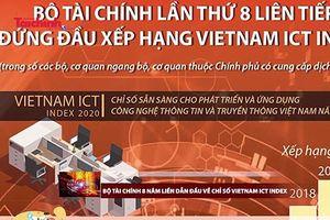Bộ Tài chính 8 năm liền dẫn đầu về chỉ số Vietnam ICT index
