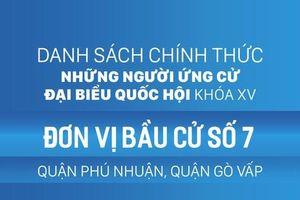 Đơn vị bầu cử số 7 (quận Phú Nhuận, quận Gò Vấp)