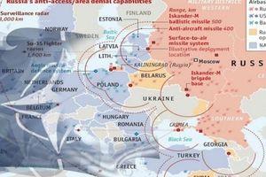 Tạp chí Mỹ cảnh báo Nga là mối đe dọa số một của liên minh NATO