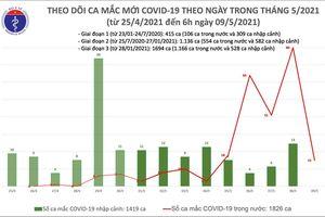 Sáng 9/5: Thêm 15 ca mắc COVID-19 trong nước