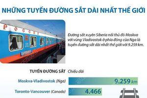 Những tuyến đường sắt dài nhất trên thế giới