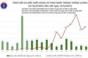 Chiều 12/5: Thêm 30 ca mắc COVID-19 trong nước đều đã cách ly