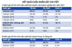 Doanh nghiệp Đức kỳ vọng tích cực với kinh tế Việt Nam