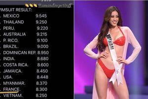 Lộ bảng điểm phần thi áo tắm tại Miss Universe: Khánh Vân lọt Top 14 mỹ nhân gợi cảm nhất mùa giải