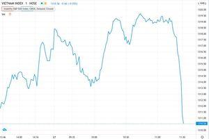 VN Index tụt sâu dưới tham chiếu, nhà đầu tư lo lắng