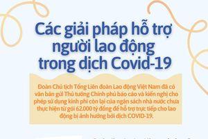 Infographic: Đề xuất hỗ trợ người lao động bị ảnh hưởng dịch Covid-19