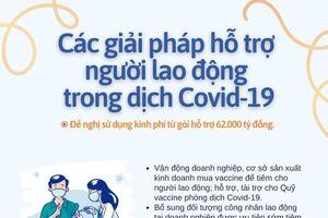 Đề xuất hỗ trợ người lao động bị ảnh hưởng dịch Covid-19