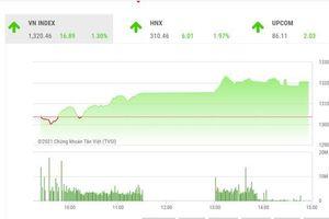 VN-Index lập đỉnh mới, các công ty chứng khoán nhận định gì?