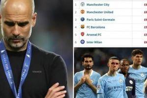Choáng số tiền Man City chi tiêu dưới thời Pep Guardiola