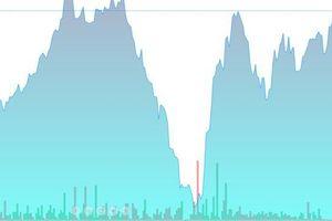 Cổ phiếu ngân hàng, chứng khoán rơi rụng, dầu khí 'lên hương'?