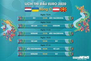 Lịch thi đấu EURO 2020 bảng C
