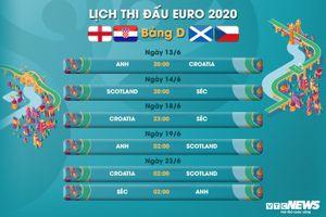 Lịch thi đấu EURO 2020 bảng D