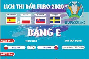 Lịch thi đấu chi tiết bảng E tại EURO 2021