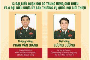 Infographic: 32 sĩ quan quân đội trúng cử Đại biểu Quốc hội khóa XV