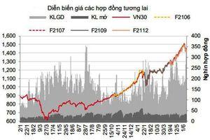 Phái sinh: Thanh khoản vẫn tăng mạnh, tiệm cận kỷ lục hồi tháng 7/2020