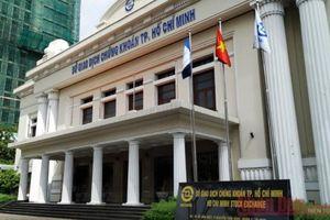 Quyết định thanh tra hành chính đối với Sở Giao dịch chứng khoán thành phố Hồ Chí Minh