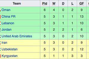 Hai kịch bản cho ĐT Việt Nam khi quyết đấu UAE
