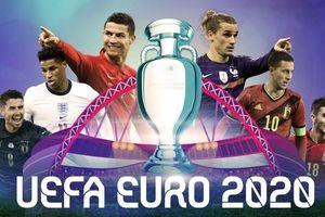 Bảng xếp hạng EURO 2020 cập nhật nhanh nhất