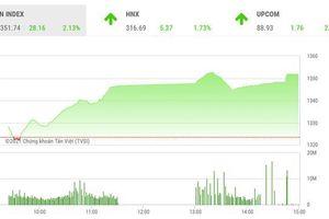 VN-Index tăng mạnh phiên cuối tuần, công ty chứng khoán hồ hởi lạc quan trở lại