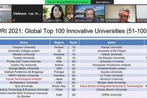 Hai đại học của Việt Nam lọt top 100 bảng xếp hạng WURI Ranking thế giới 2021