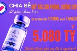 Quản lý Quỹ Vaccine, ghi nhận mọi đóng góp ủng hộ và thực hiện giải ngân trong ngày