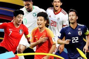 Vòng loại thứ 3 World Cup 2022 và thể thức thi đấu