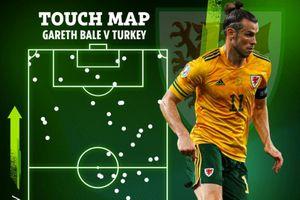 Gareth Bale đi vào lịch sử EURO