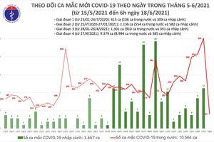 Sáng 18/6: Ghi nhận 81 ca mắc COVID-19 tại TPHCM và Bắc Giang
