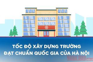 Tốc độ xây dựng trường đạt chuẩn quốc gia của Hà Nội