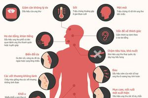 20 dấu hiệu cảnh báo sớm ung thư - có thể bạn chưa biết